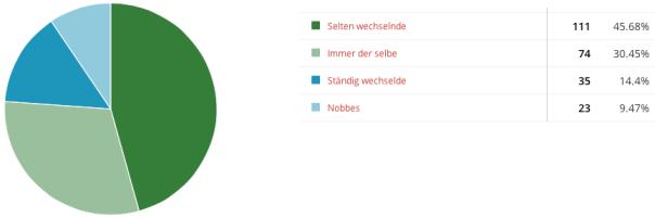 Bildschirmfoto 2013-03-03 um 13.24.02